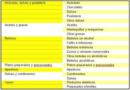 tabla de alimentos ricos en betacaroteno